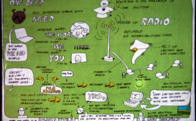 TEDxAuckland 2010 — что, если?..