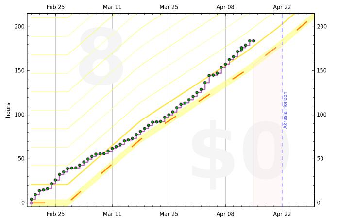 5306d0e90fdccb30eb0002f0_graph