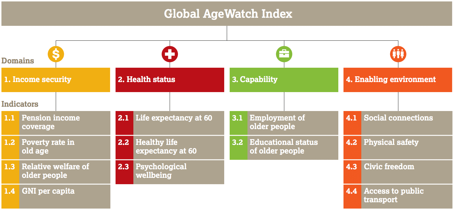 global-agewatch-index-2015-insight-report.pdf 2016-05-09 11-54-43